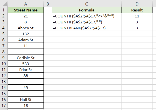 COUNTIF: Master This Amazing Formula (2019 Guide) – Earn & Excel