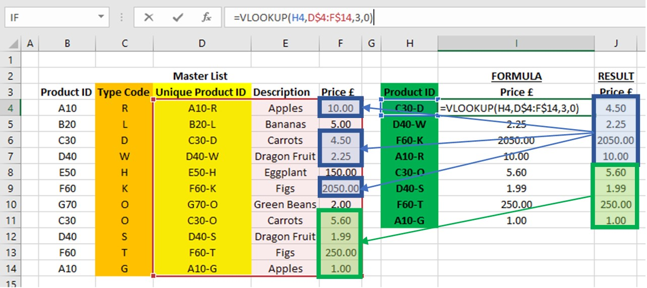 find the new and unique lookup value