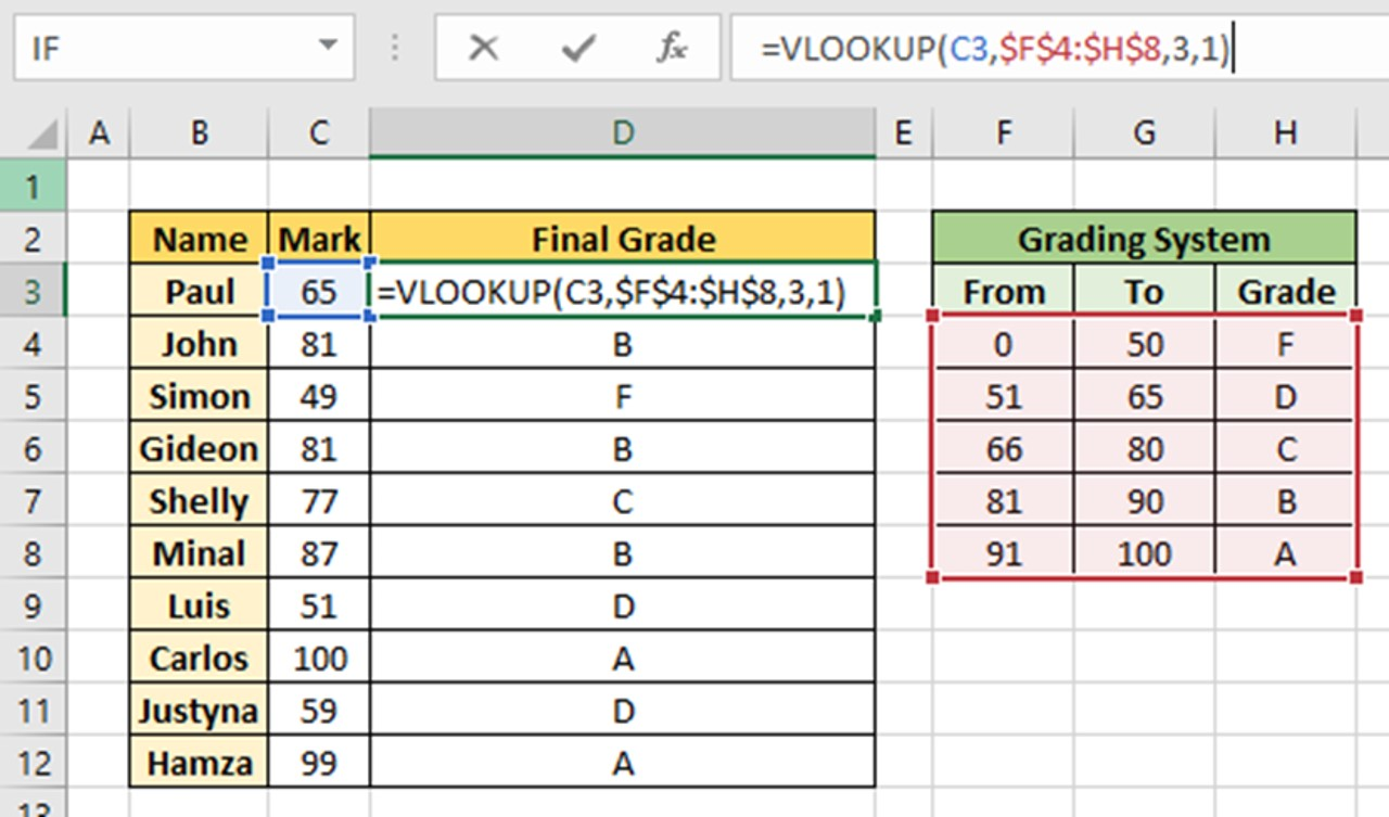 Using the VLOOKUP match