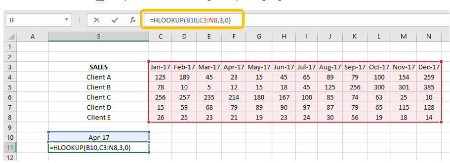 How To Use The HLookup Function In Excel 3