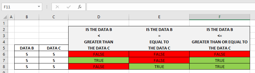 How To Use Excel Less Than Or Equal To Function 2