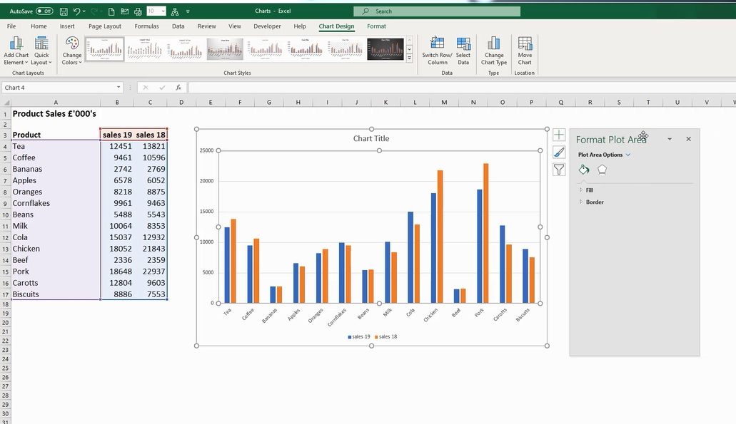 How To Composite Charts In Excel 1