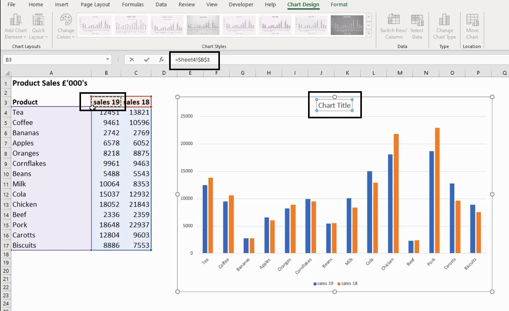 How To Composite Charts In Excel 2
