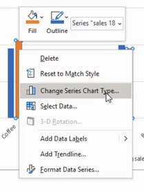 How To Composite Charts In Excel 3 (1)