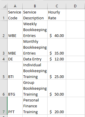 How To Wrap Text In Excel 1 (2)
