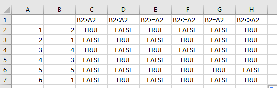 What Are The Uses Of Excel Greater Than Or Equal To 1