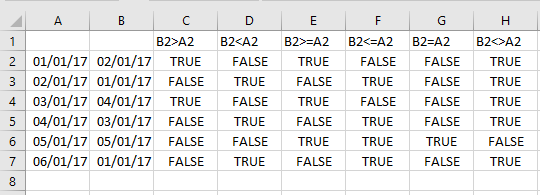 What Are The Uses Of Excel Greater Than Or Equal To 2