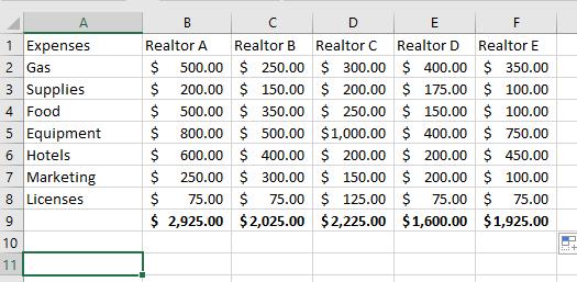 Display Formulas  3