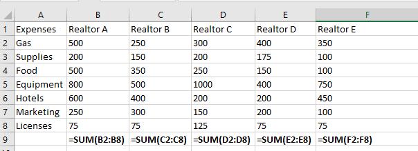 Display Formulas 4