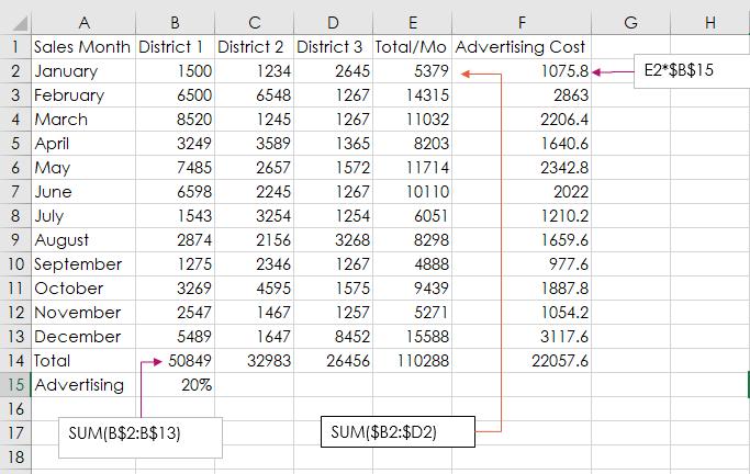 Dollar Excel 5